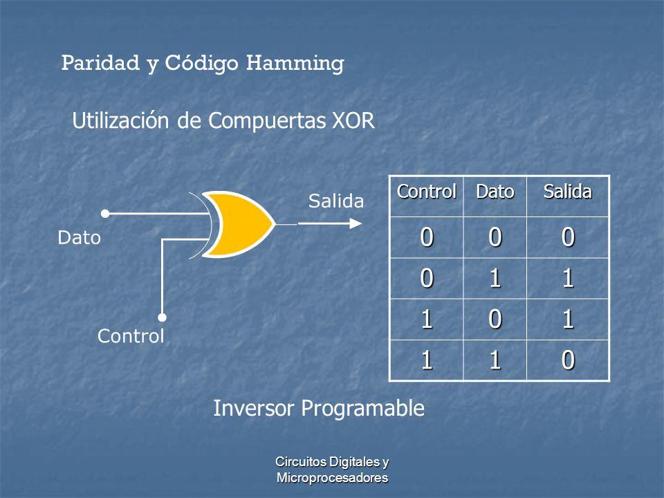 Circuitos Digitales y Microprocesadores Paridad y Código Hamming Utilización de Compuertas XOR ControlDatoSalida 000 011 101 110 Inversor Programable