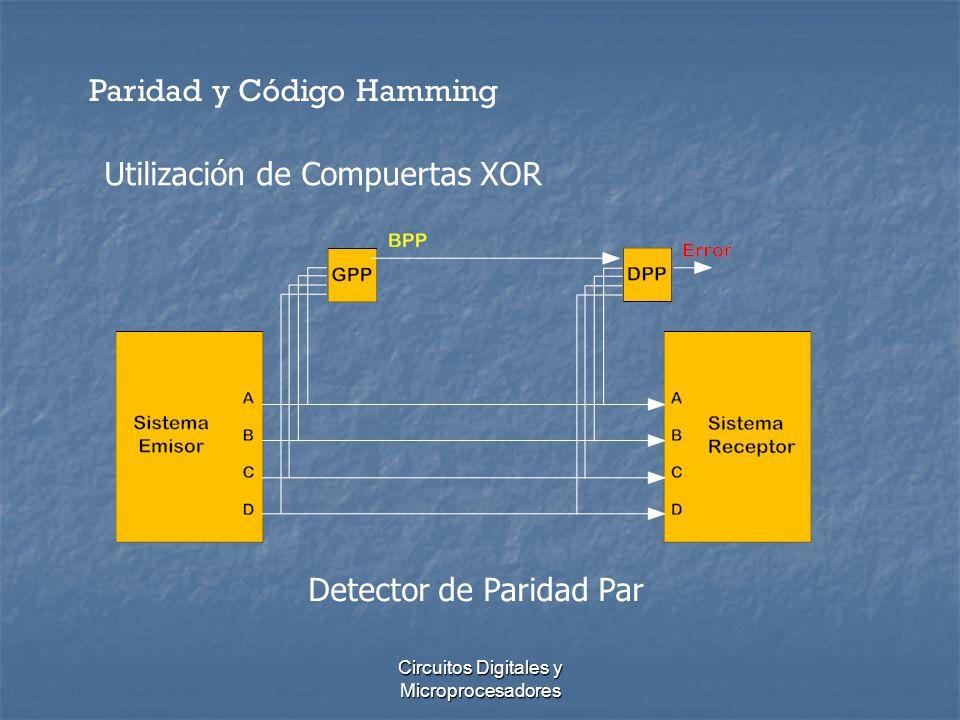 Circuitos Digitales y Microprocesadores Paridad y Código Hamming Utilización de Compuertas XOR Detector de Paridad Par