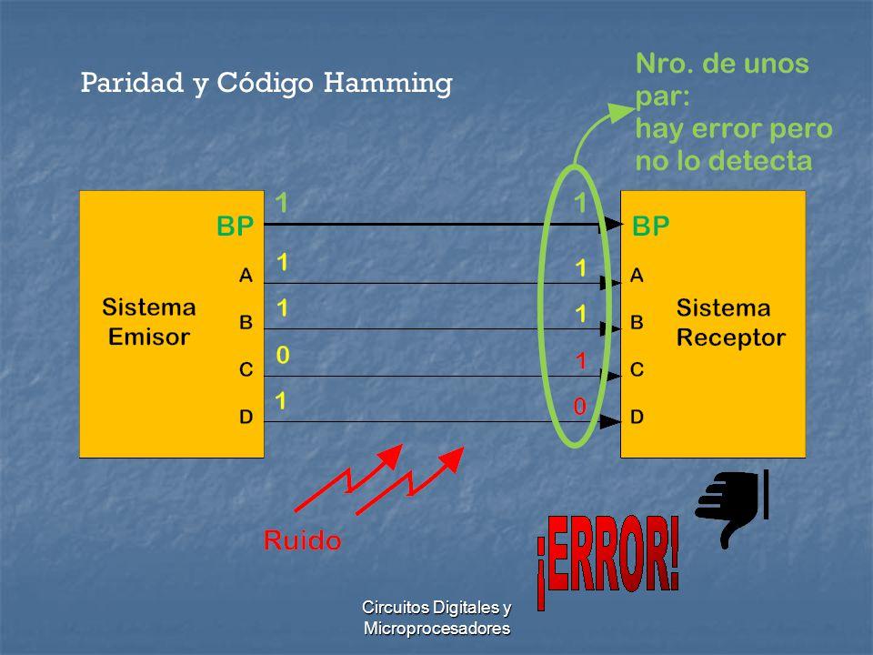 Circuitos Digitales y Microprocesadores Paridad y Código Hamming Determinar y corregir errores: Distancia mínima para corregir X bits: d m =2.X +1