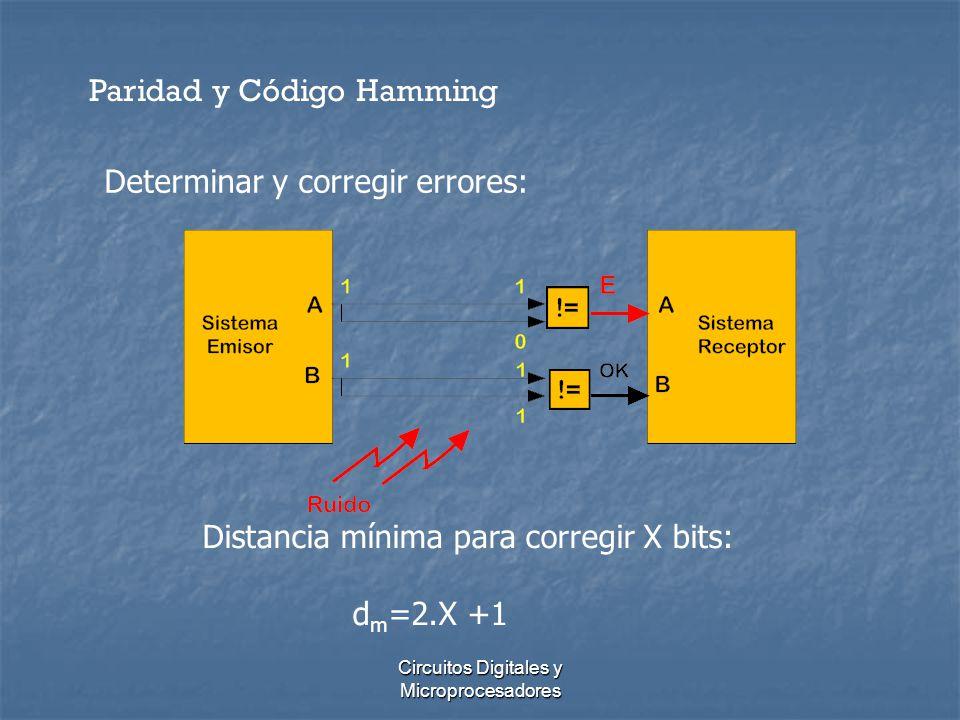 Circuitos Digitales y Microprocesadores Paridad y Código Hamming Hamming: bits de paridad 2 p d + p +1 p = bits paridad d = bits datos 2 bits de paridad 1 bit de datos 3 bits de paridad 4 bits de datos 4 bits de paridad 11 bits de datos Bits de paridad en bits numerados en potencias de 2
