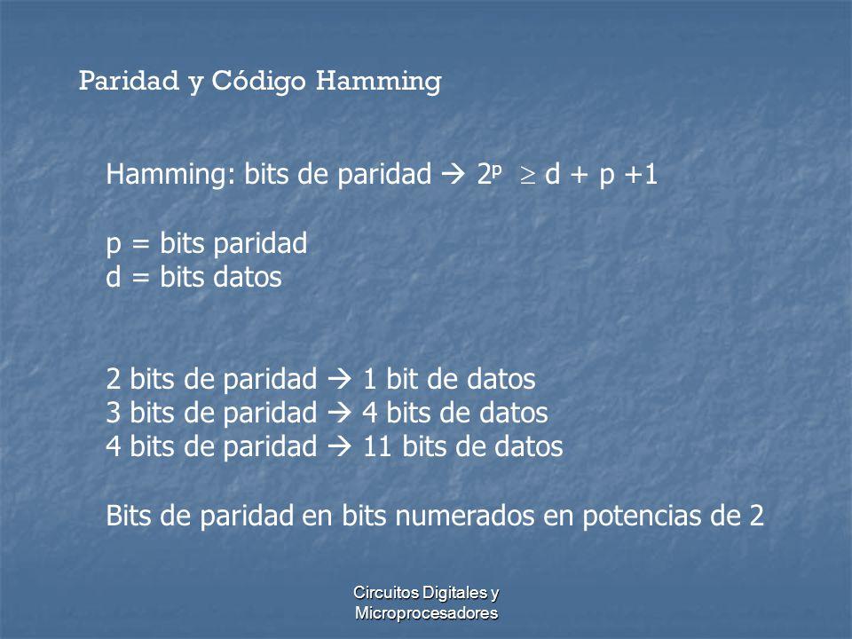 Circuitos Digitales y Microprocesadores Paridad y Código Hamming Hamming: bits de paridad 2 p d + p +1 p = bits paridad d = bits datos 2 bits de parid