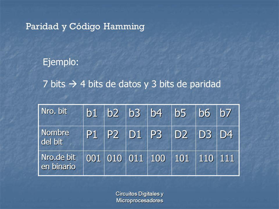 Circuitos Digitales y Microprocesadores Paridad y Código Hamming Grupos de paridad (par): G1 = b1, b3, b5, b7 G2 = b2, b3, b6, b7 G3 = b4, b5, b6, b7 Nro.