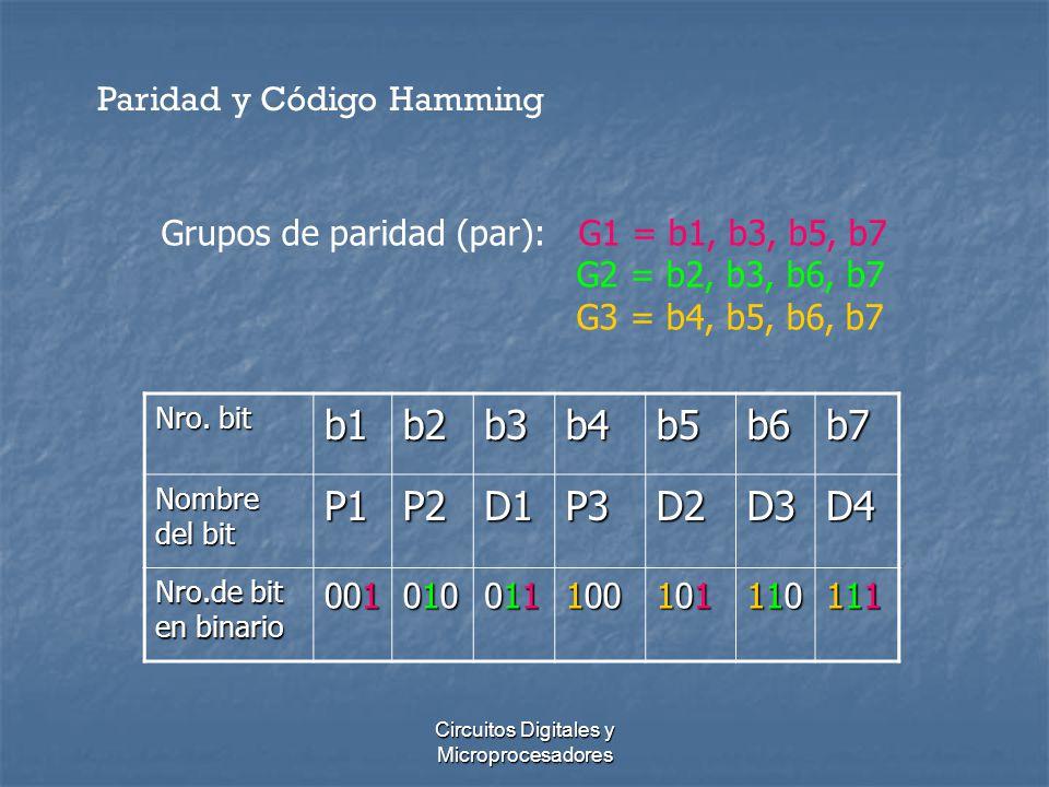 Circuitos Digitales y Microprocesadores Paridad y Código Hamming Grupos de paridad (par): G1 = b1, b3, b5, b7 G2 = b2, b3, b6, b7 G3 = b4, b5, b6, b7