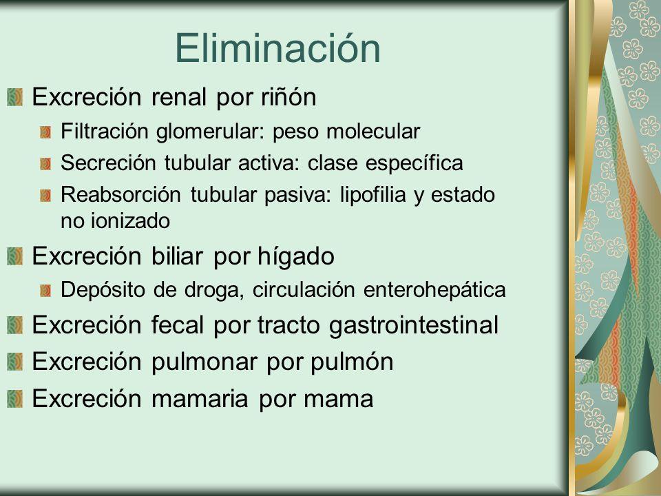 Eliminación Excreción renal por riñón Filtración glomerular: peso molecular Secreción tubular activa: clase específica Reabsorción tubular pasiva: lipofilia y estado no ionizado Excreción biliar por hígado Depósito de droga, circulación enterohepática Excreción fecal por tracto gastrointestinal Excreción pulmonar por pulmón Excreción mamaria por mama