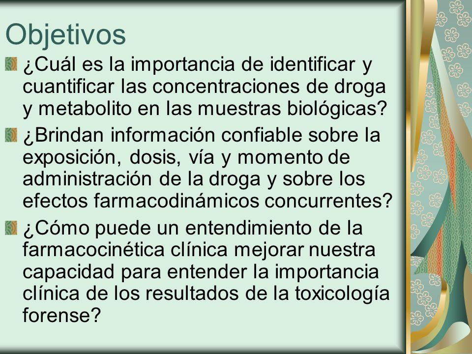 Objetivos ¿ Cuál es la importancia de identificar y cuantificar las concentraciones de droga y metabolito en las muestras biológicas.