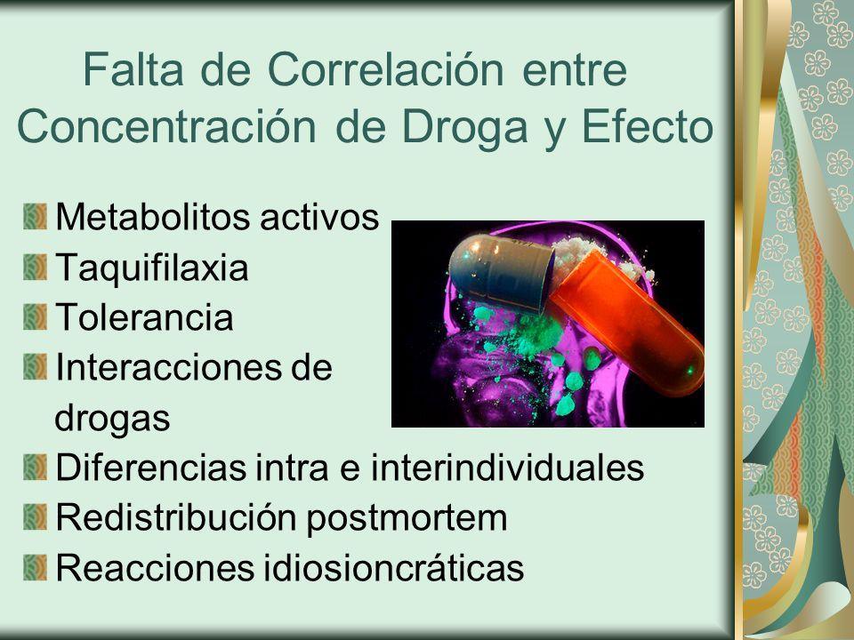 Falta de Correlación entre Concentración de Droga y Efecto Metabolitos activos Taquifilaxia Tolerancia Interacciones de drogas Diferencias intra e interindividuales Redistribución postmortem Reacciones idiosioncráticas