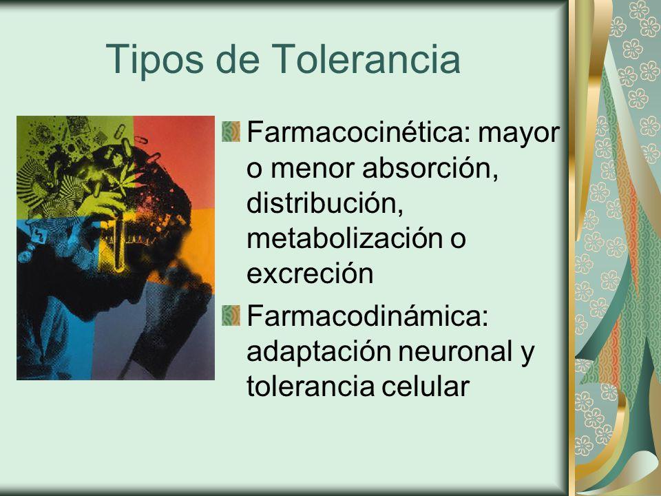 Tipos de Tolerancia Farmacocinética: mayor o menor absorción, distribución, metabolización o excreción Farmacodinámica: adaptación neuronal y tolerancia celular
