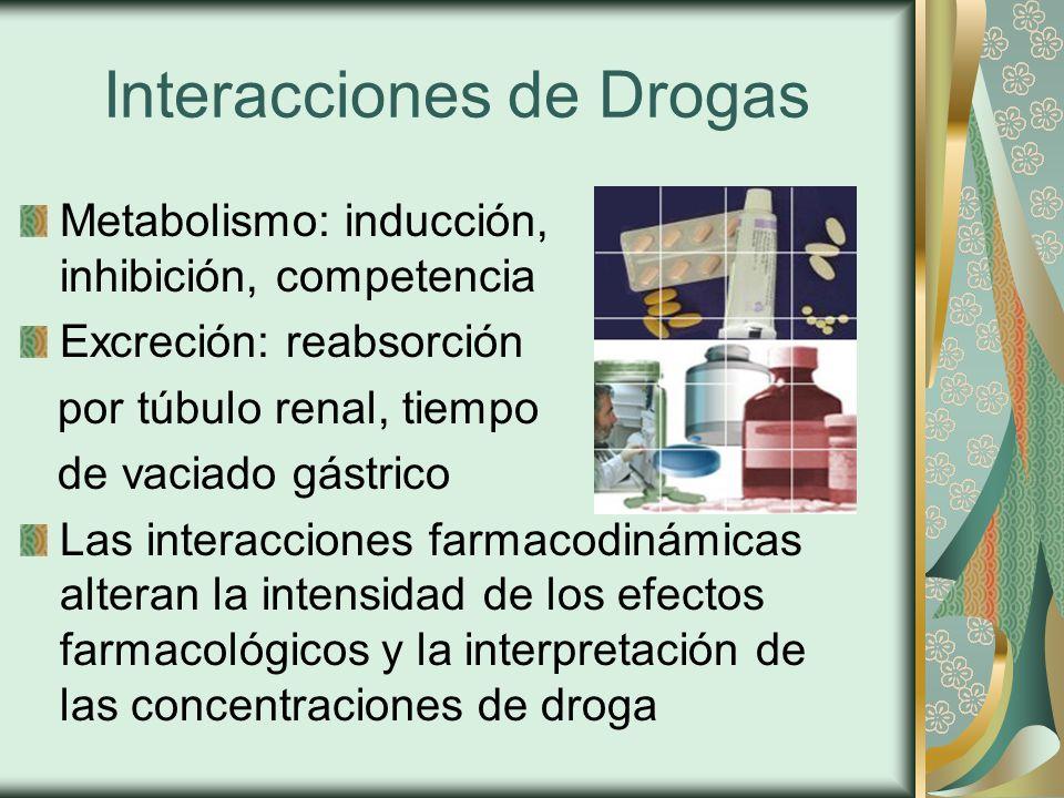 Interacciones de Drogas Metabolismo: inducción, inhibición, competencia Excreción: reabsorción por túbulo renal, tiempo de vaciado gástrico Las interacciones farmacodinámicas alteran la intensidad de los efectos farmacológicos y la interpretación de las concentraciones de droga