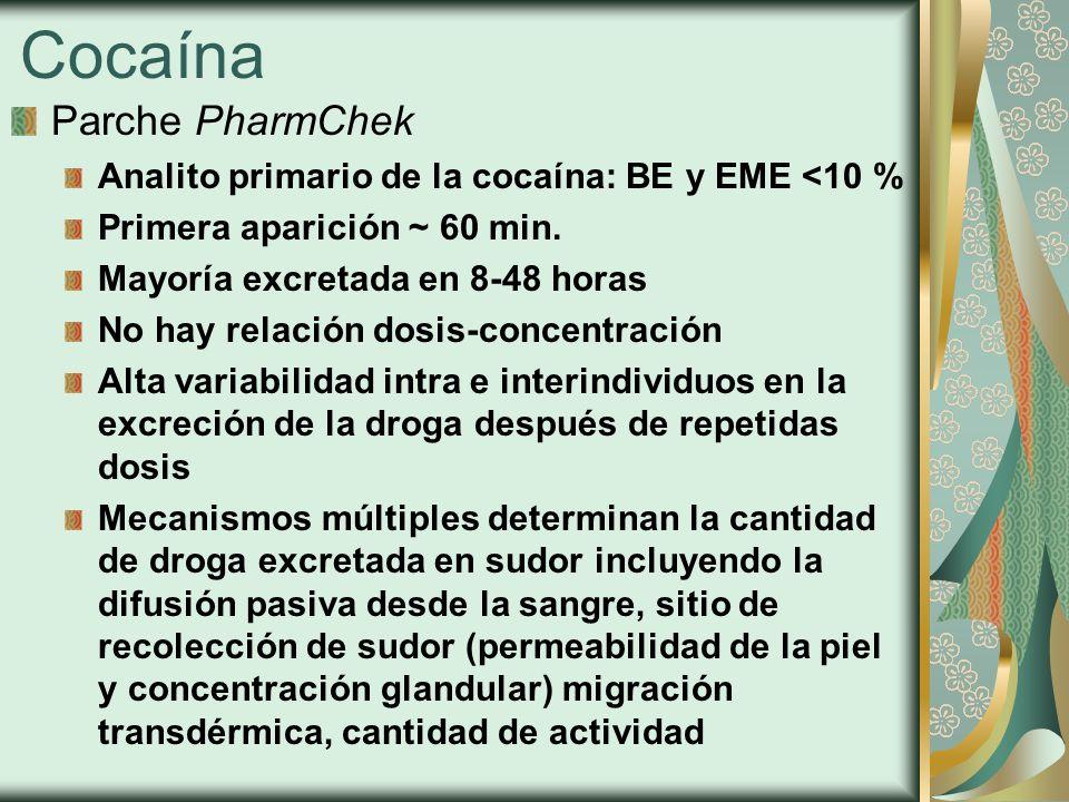Cocaína Parche PharmChek Analito primario de la cocaína: BE y EME <10 % Primera aparición ~ 60 min.