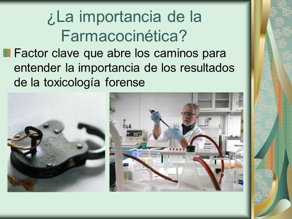 ¿La importancia de la Farmacocinética.