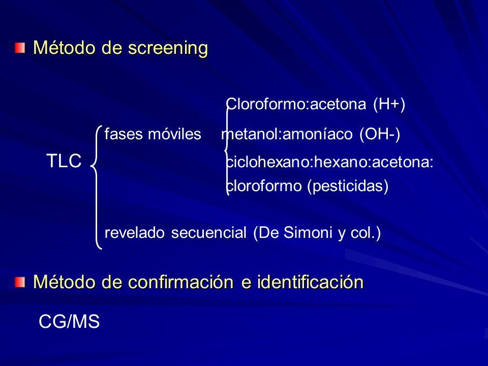 Método de screening Cloroformo:acetona (H+) fases móviles metanol:amoníaco (OH-) TLC ciclohexano:hexano:acetona: cloroformo (pesticidas) revelado secu