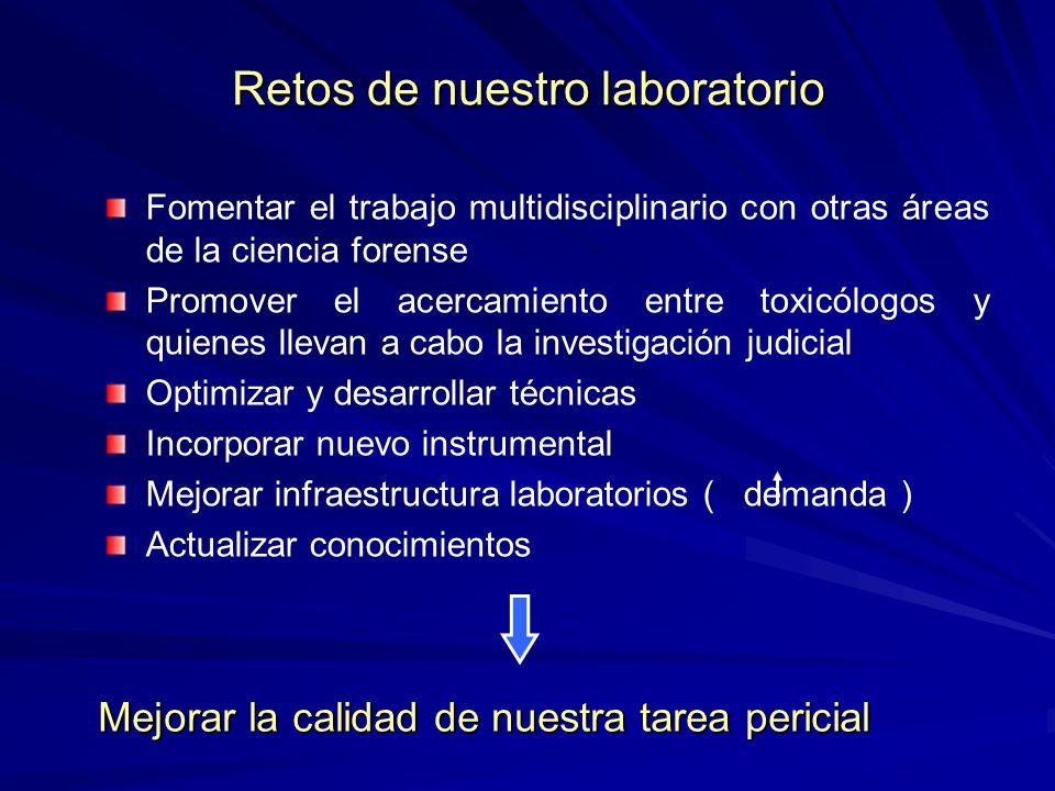 Retos de nuestro laboratorio Fomentar el trabajo multidisciplinario con otras áreas de la ciencia forense Promover el acercamiento entre toxicólogos y