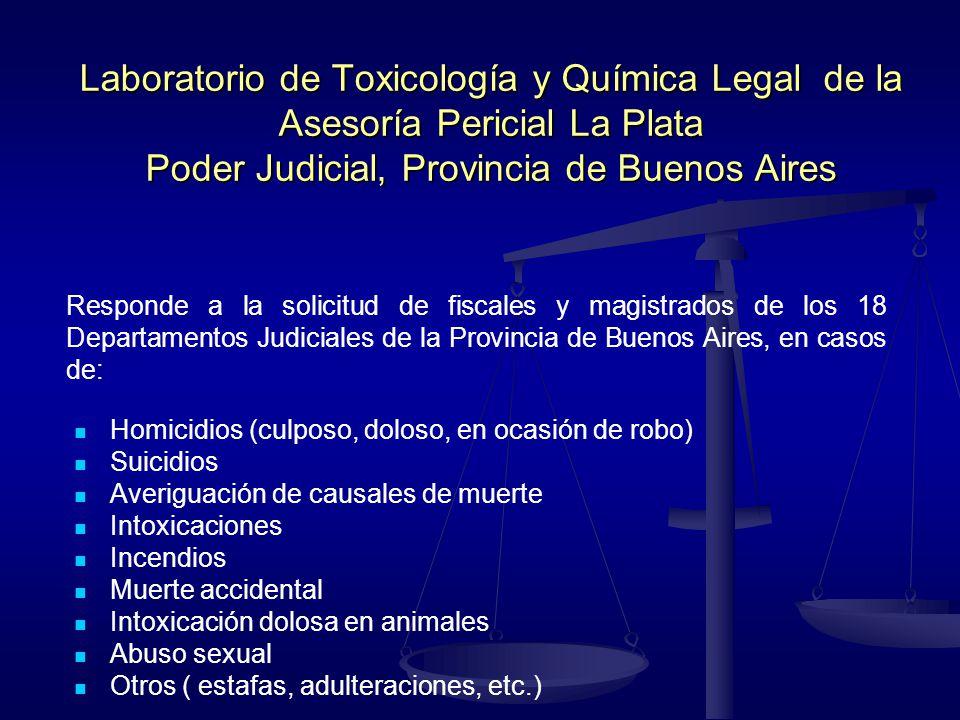 Laboratorio de Toxicología y Química Legal de la Asesoría Pericial La Plata Poder Judicial, Provincia de Buenos Aires Homicidios (culposo, doloso, en