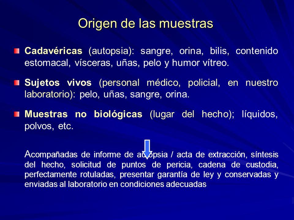 Origen de las muestras Cadavéricas (autopsia): sangre, orina, bilis, contenido estomacal, vísceras, uñas, pelo y humor vítreo. Sujetos vivos (personal