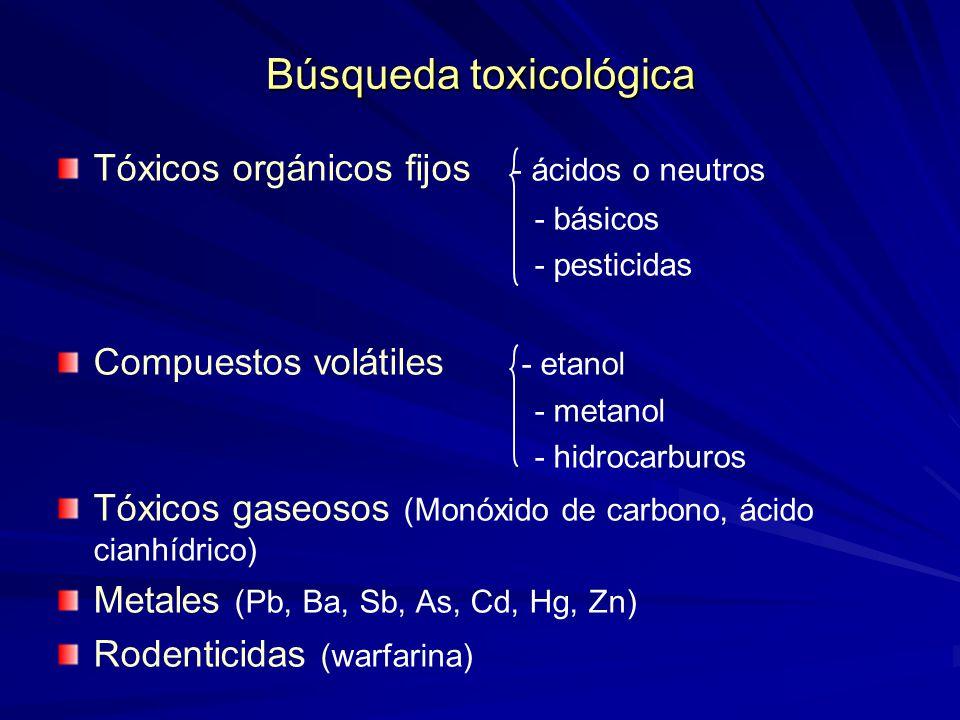 Búsqueda toxicológica Tóxicos orgánicos fijos - ácidos o neutros - básicos - pesticidas Compuestos volátiles - etanol - metanol - hidrocarburos Tóxico