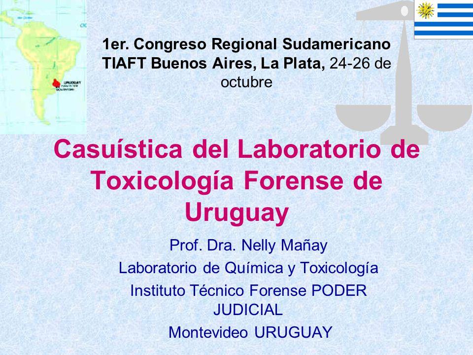 Casuística del Laboratorio de Toxicología Forense de Uruguay Prof. Dra. Nelly Mañay Laboratorio de Química y Toxicología Instituto Técnico Forense POD