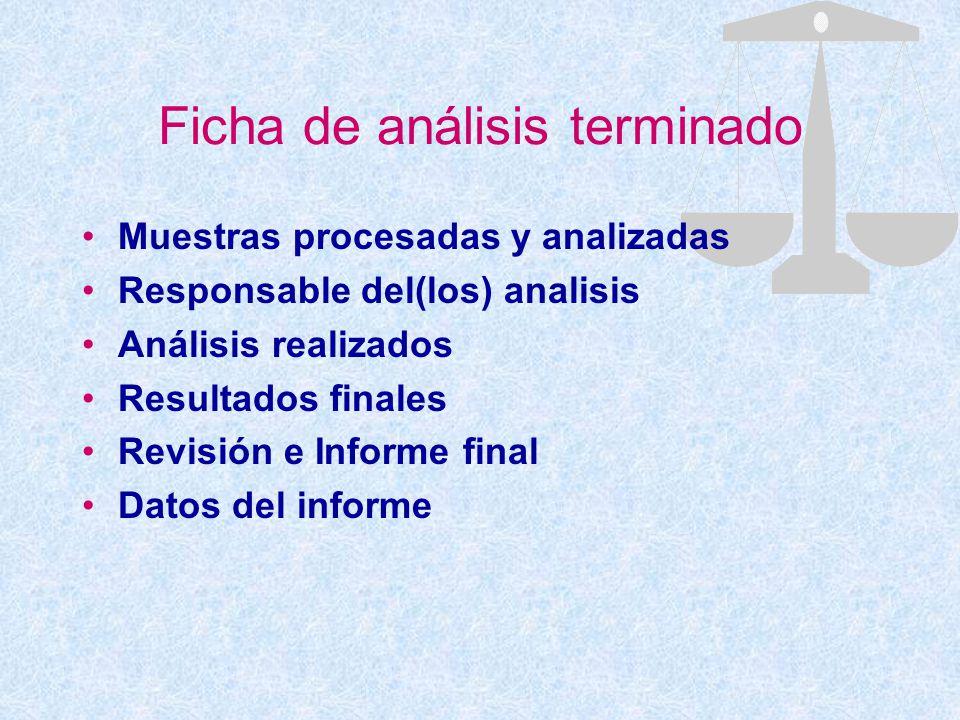 Ficha de análisis terminado Muestras procesadas y analizadas Responsable del(los) analisis Análisis realizados Resultados finales Revisión e Informe f
