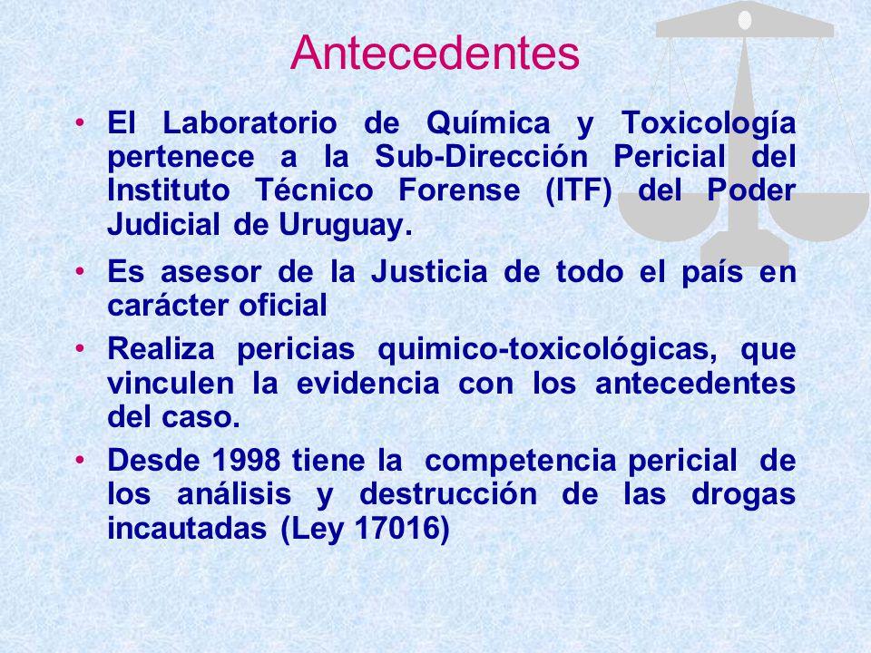 Antecedentes El Laboratorio de Química y Toxicología pertenece a la Sub-Dirección Pericial del Instituto Técnico Forense (ITF) del Poder Judicial de U