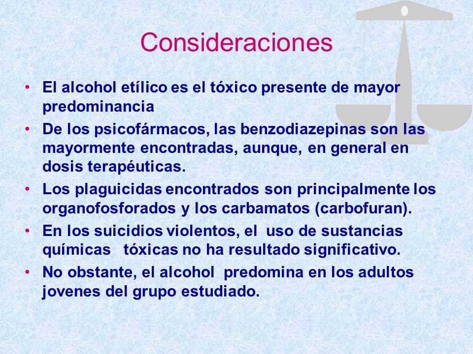 Consideraciones El alcohol etílico es el tóxico presente de mayor predominancia De los psicofármacos, las benzodiazepinas son las mayormente encontrad