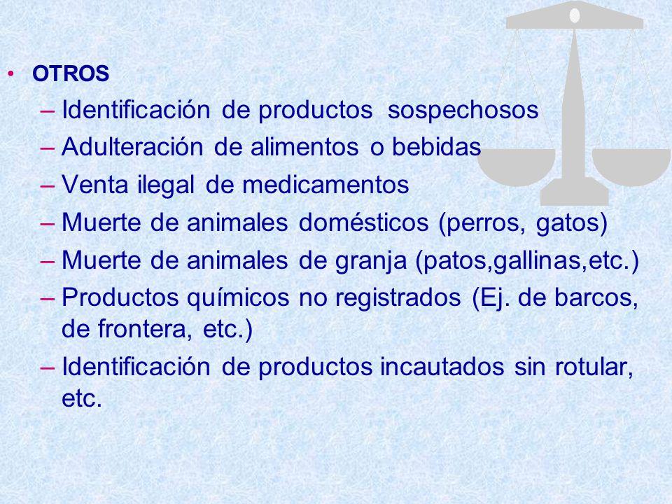 OTROS –Identificación de productos sospechosos –Adulteración de alimentos o bebidas –Venta ilegal de medicamentos –Muerte de animales domésticos (perr