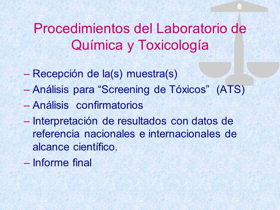 Métodos Análisis Toxicológico Sistemático por: –Cromatografía gaseosa (GC - NPD/ECD) –Test directos e inmunotest en orina –Cromatografía líquida (HPLC) –Cromatografía en capa delgada (TLC) Análisis confirmatorios: –GC/ NPD –GC/FID –TLC con reveladores específicos –Espectrofotometría U.V.
