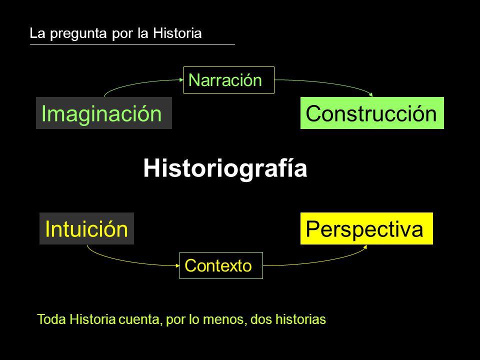 Imaginación Intuición Construcción Perspectiva Contexto Narración La pregunta por la Historia Toda Historia cuenta, por lo menos, dos historias Histor