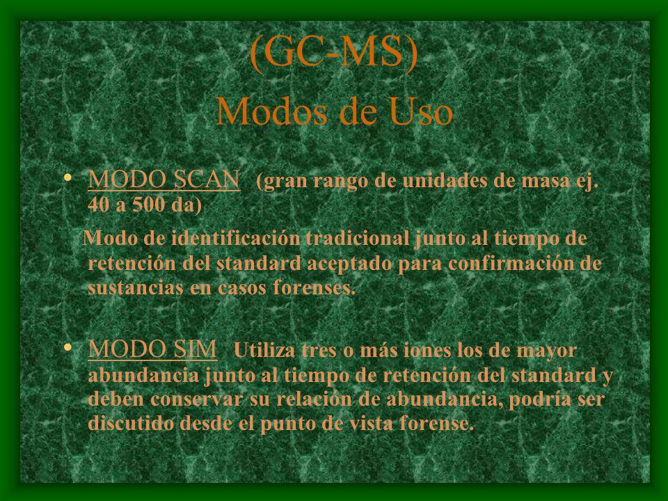 (GC-MS) Modos de Uso MODO SCAN (gran rango de unidades de masa ej. 40 a 500 da) Modo de identificación tradicional junto al tiempo de retención del st