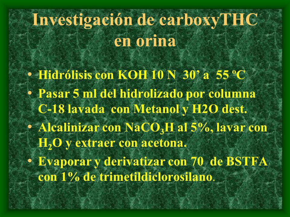 Investigación de carboxyTHC en orina Hidrólisis con KOH 10 N 30 a 55 ºC Pasar 5 ml del hidrolizado por columna C-18 lavada con Metanol y H2O dest. Alc