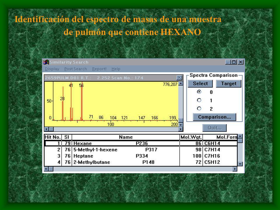 Identificación del espectro de masas de una muestra de pulmón que contiene HEXANO