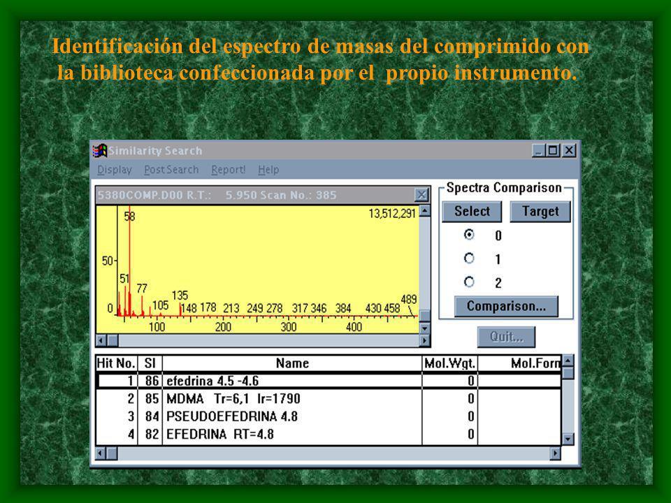 Identificación del espectro de masas del comprimido con la biblioteca confeccionada por el propio instrumento.