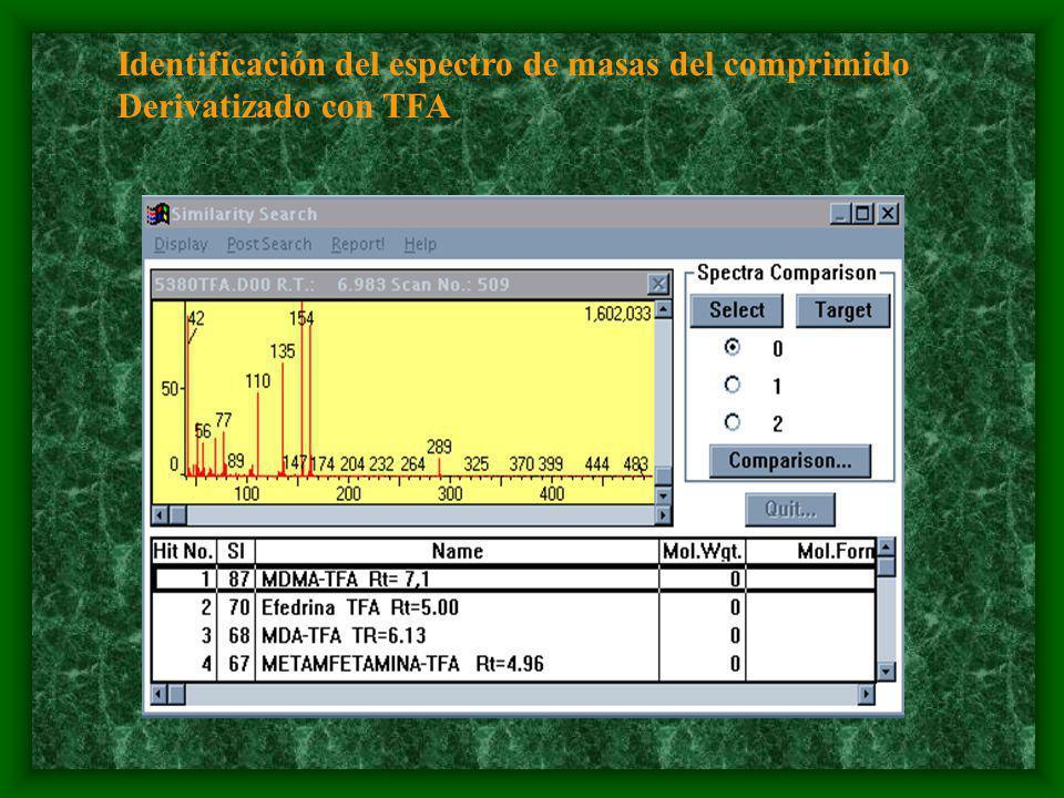 Identificación del espectro de masas del comprimido Derivatizado con TFA