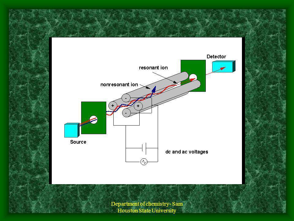 Cromatograma y espectro de masas de una muestra de orina, para investigar carboxy-THC