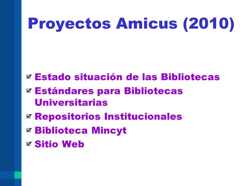 Proyectos Amicus (2010) Estado situación de las Bibliotecas Estándares para Bibliotecas Universitarias Repositorios Institucionales Biblioteca Mincyt