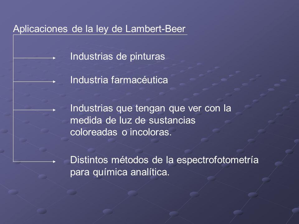 Aplicaciones de la ley de Lambert-Beer Industrias de pinturas Industria farmacéutica Industrias que tengan que ver con la medida de luz de sustancias coloreadas o incoloras.