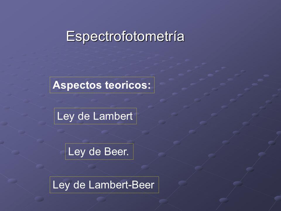 ASPECTOS TEÓRICOS La fotometría La colorimetría La espectrofotometría Medicion de luz Leyes de Lambert y Beer Luz monocromática