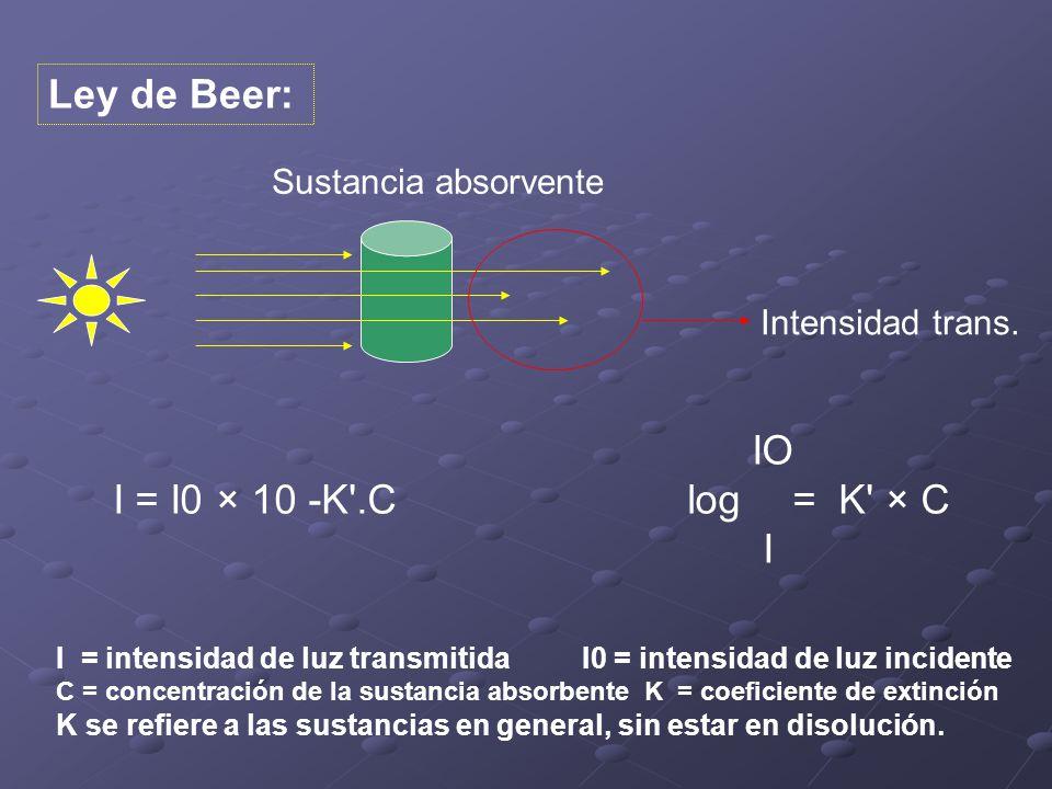Ley de Beer: IO I = I0 × 10 -K .Clog= K × C I I = intensidad de luz transmitida I0 = intensidad de luz incidente C = concentración de la sustancia absorbente K = coeficiente de extinción K se refiere a las sustancias en general, sin estar en disolución.