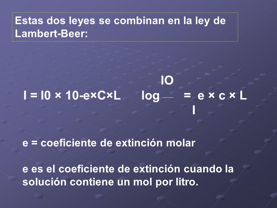 Estas dos leyes se combinan en la ley de Lambert-Beer: IO I = I0 × 10-e×C×Llog = e × c × L I e = coeficiente de extinción molar e es el coeficiente de extinción cuando la solución contiene un mol por litro.