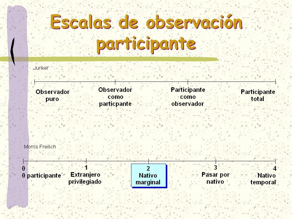 Escalas de observación participante