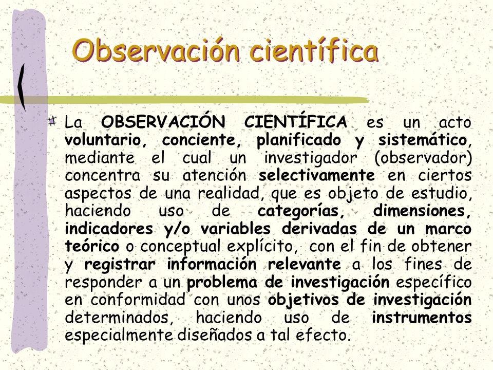 acto voluntario, conciente, planificado y sistemático atención selectiva categorías, dimensiones, indicadores y/o variables derivadas de un marco teórico registro de información relevante un problema de investigación objetivos de investigación instrumentos Observación científica