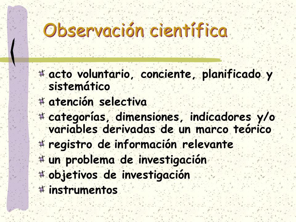 acto voluntario, conciente, planificado y sistemático atención selectiva categorías, dimensiones, indicadores y/o variables derivadas de un marco teór