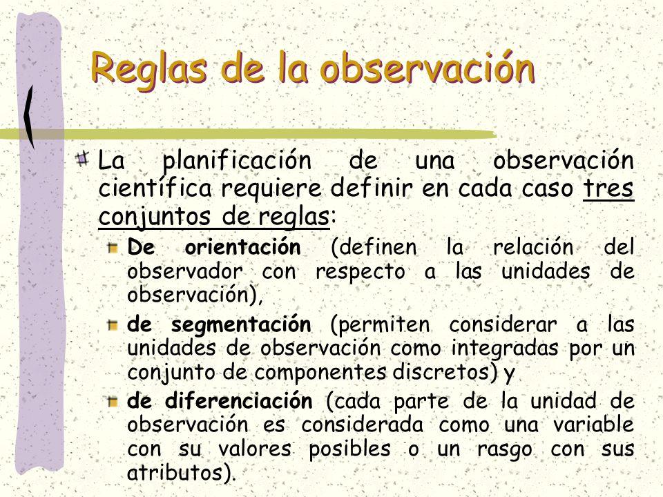 Reglas de la observación La planificación de una observación científica requiere definir en cada caso tres conjuntos de reglas: De orientación (define