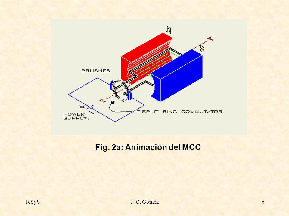 TeSySJ. C. Gómez6 Fig. 2a: Animación del MCC