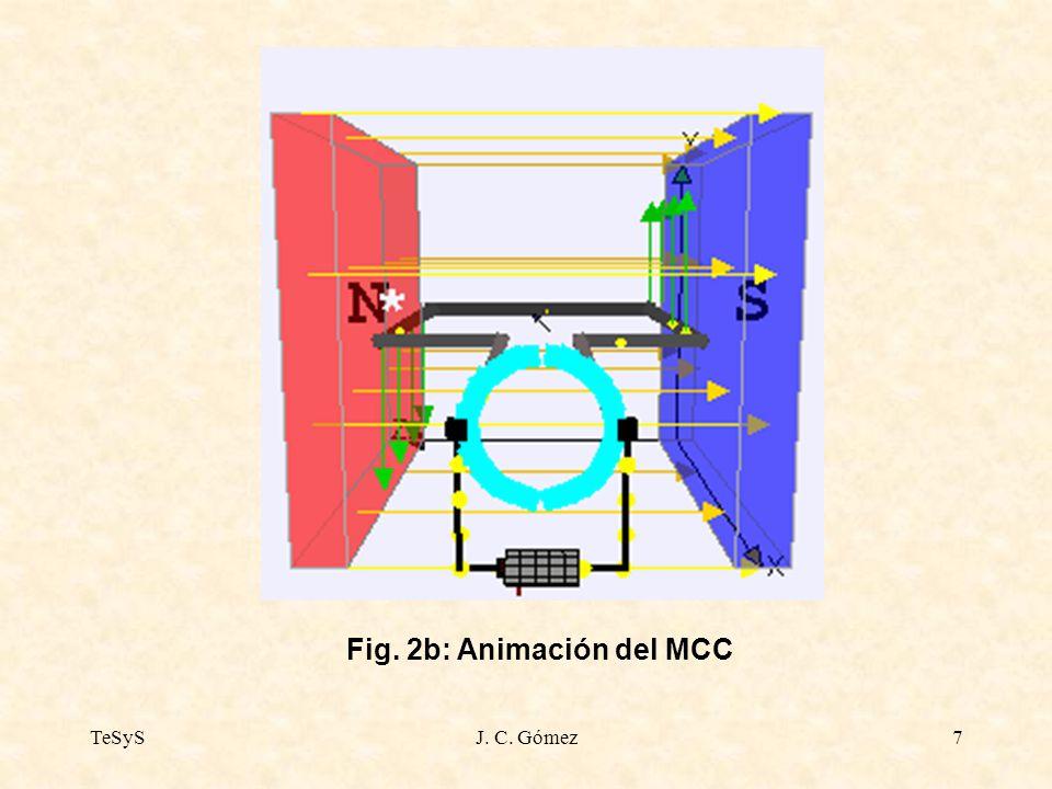 TeSySJ. C. Gómez7 Fig. 2b: Animación del MCC
