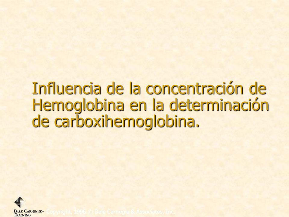 Influencia de la concentración de Hemoglobina en la determinación de carboxihemoglobina. Copyright, 1996 © Dale Carnegie & Associates, Inc.