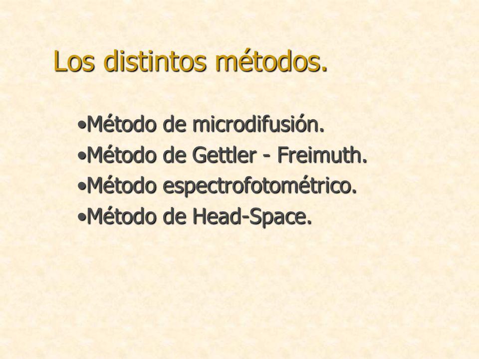 Los distintos métodos. Método de microdifusión.Método de microdifusión. Método de Gettler - Freimuth.Método de Gettler - Freimuth. Método espectrofoto