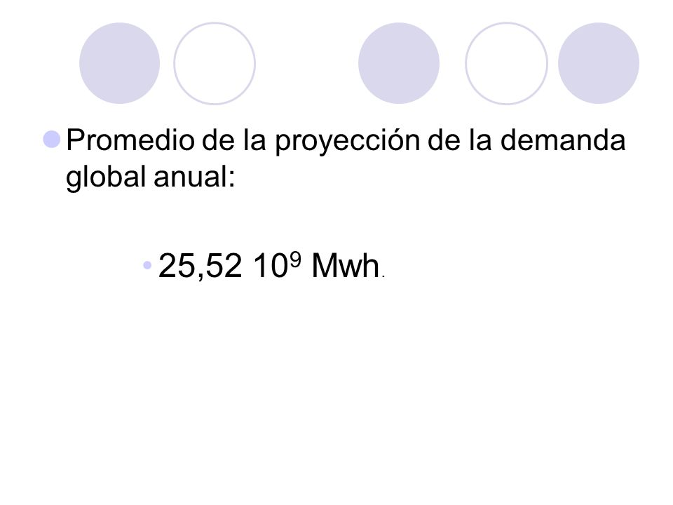 Promedio de la proyección de la demanda global anual: 25,52 10 9 Mwh.