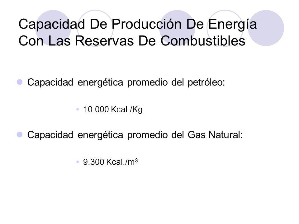 Capacidad De Producción De Energía Con Las Reservas De Combustibles Capacidad energética promedio del petróleo: 10.000 Kcal./Kg. Capacidad energética