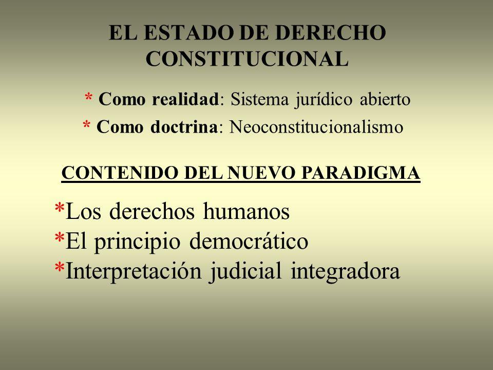EL ESTADO DE DERECHO CONSTITUCIONAL * Como realidad: Sistema jurídico abierto * Como doctrina: Neoconstitucionalismo CONTENIDO DEL NUEVO PARADIGMA *Lo