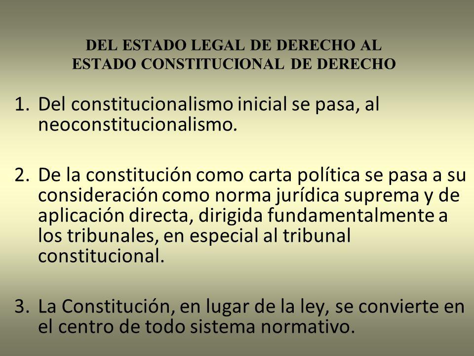 DEL ESTADO LEGAL DE DERECHO AL ESTADO CONSTITUCIONAL DE DERECHO 1.Del constitucionalismo inicial se pasa, al neoconstitucionalismo. 2.De la constituci