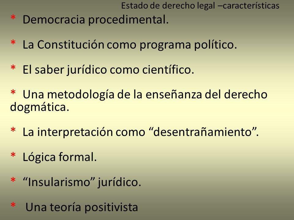 Estado de derecho legal –características * Democracia procedimental. * La Constitución como programa político. * El saber jurídico como científico. *
